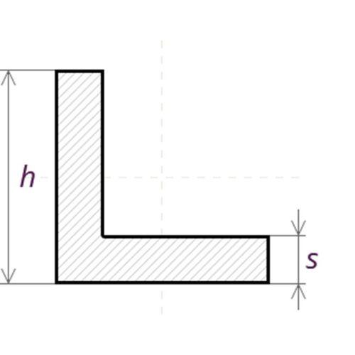 Profilo a L in alluminio angolare isoscele 25x25x4mm-50x50x5mm Alu 0,25-2 Met